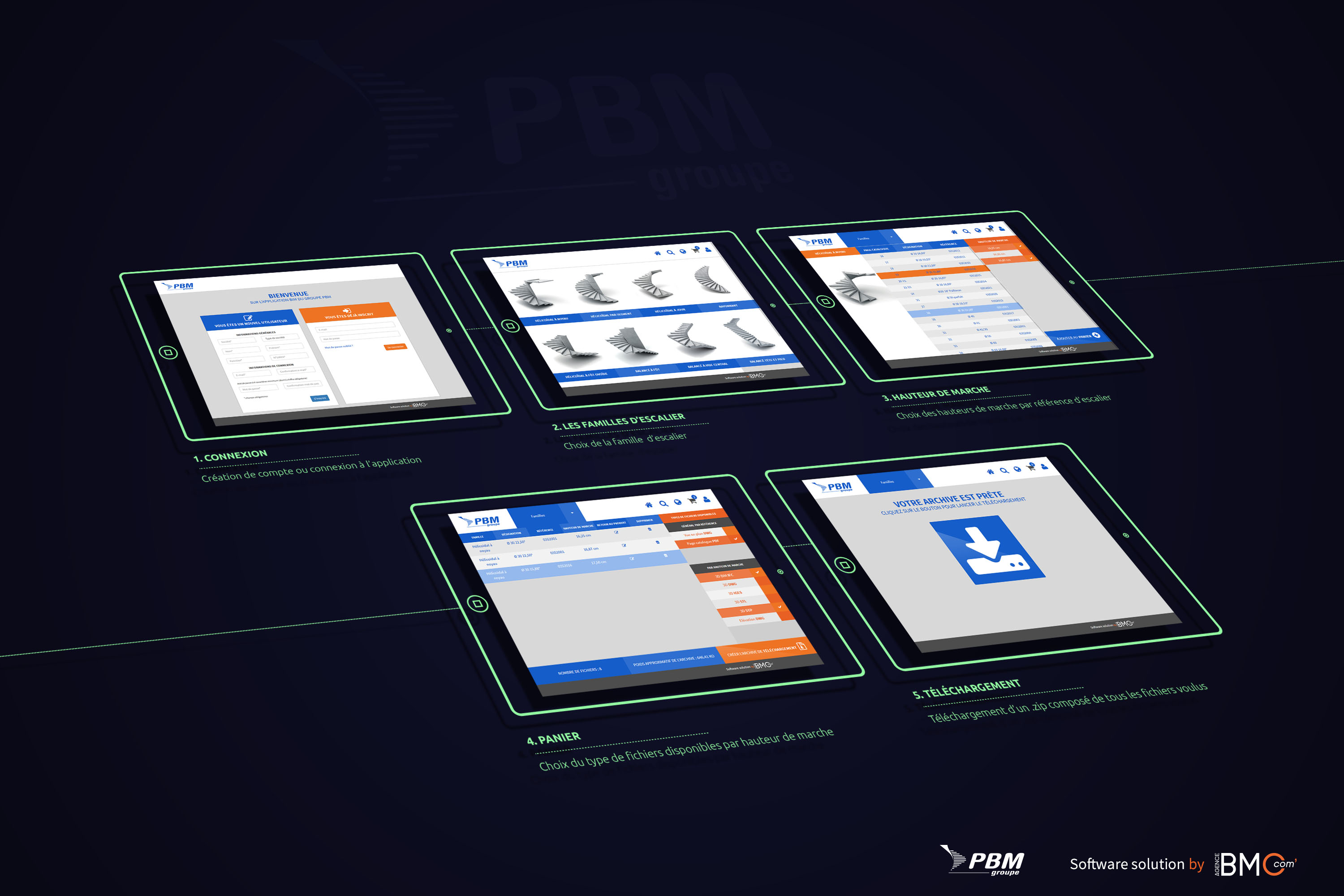 Application web BIM - Groupe PBM